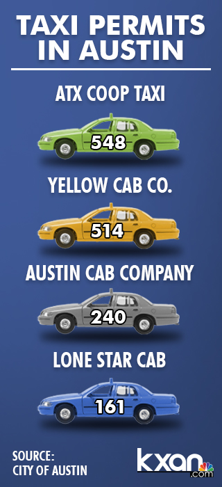 Austin Cab Company >> Criminals Behind The Wheel Who Is Driving You