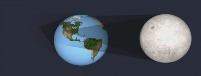 Total eclipse graphic (NASA photo)_493099