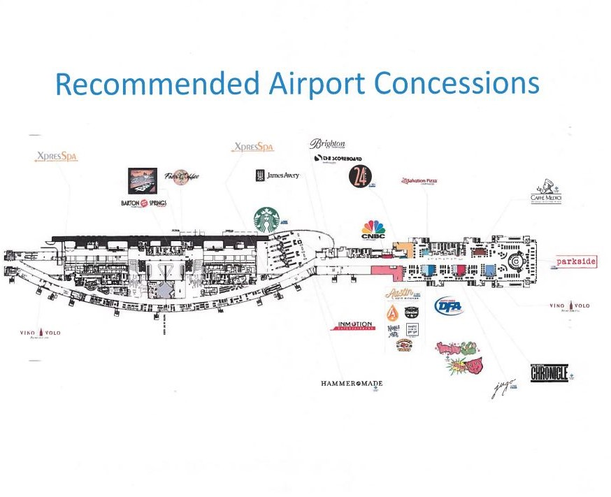Proposed Austin-Bergstrom International Airport concessions. (City of Austin)