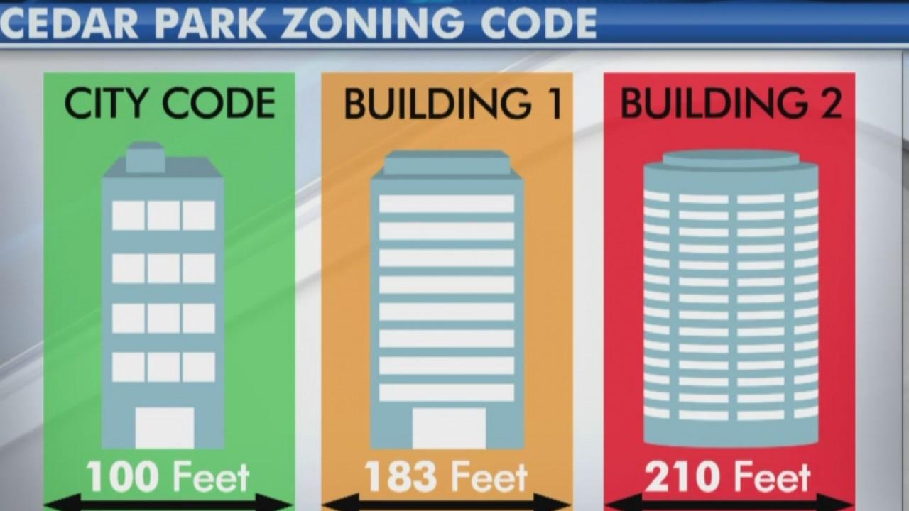 Cedar Park Zoning Code.