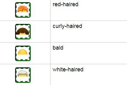 Hair emojis (From Unicode)