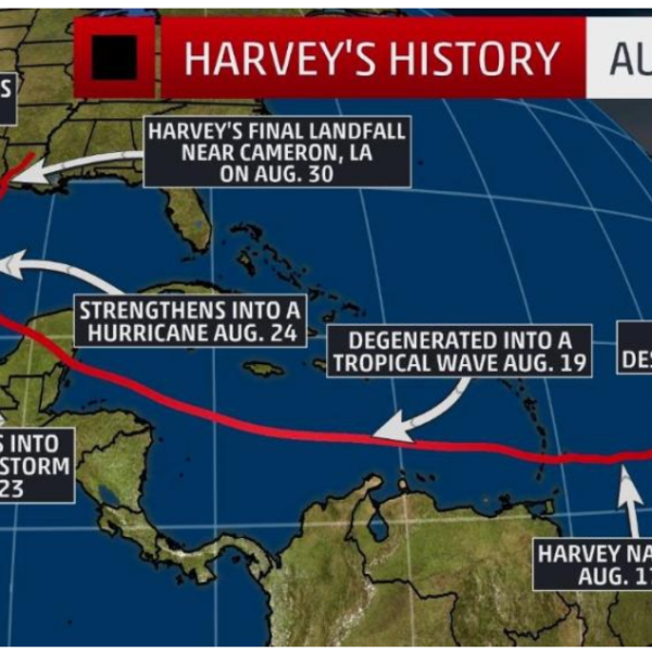 Harvey's History - The Weather Channel