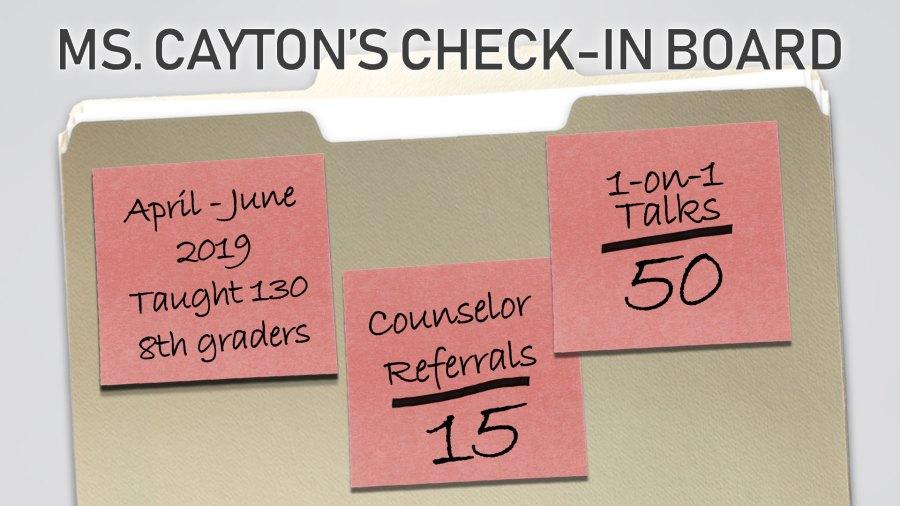 Jessie Cayton mental health check-in board