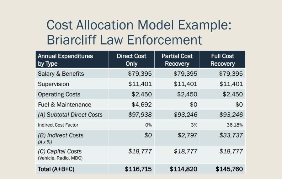 This image has an empty alt attribute; its file name is briarcliff-law-enforcement.jpg