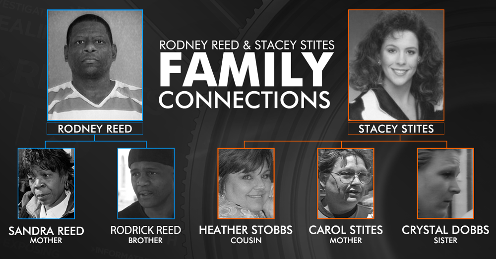 family connections