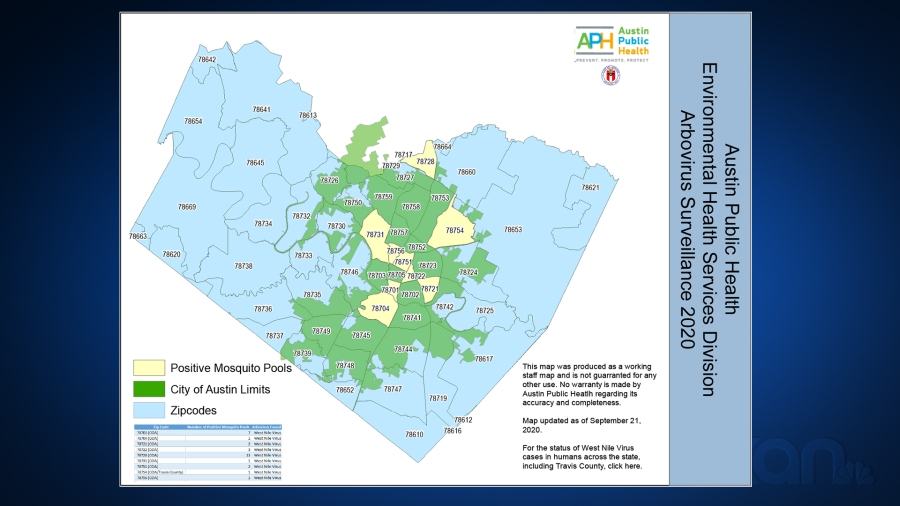 31 mosquito pools in Travis County test positive for West Nile Virus
