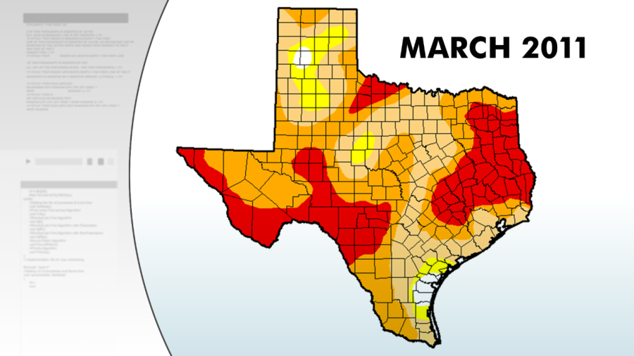 Drought in March 2011