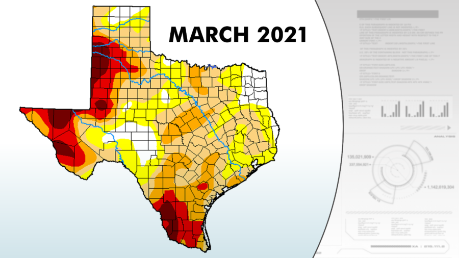 Drought in March 2021