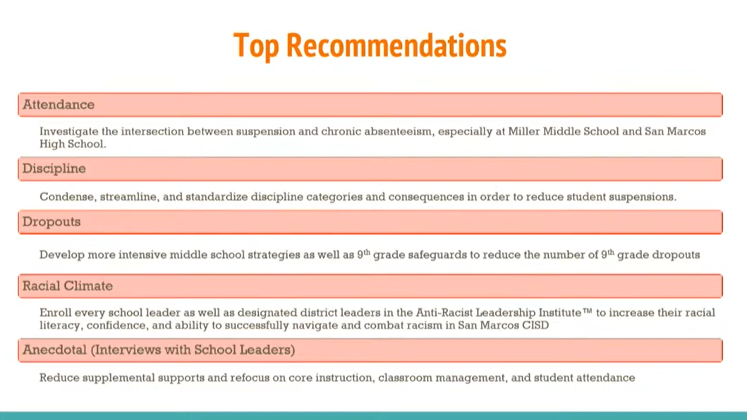 Recommendations from auditors for SMCISD