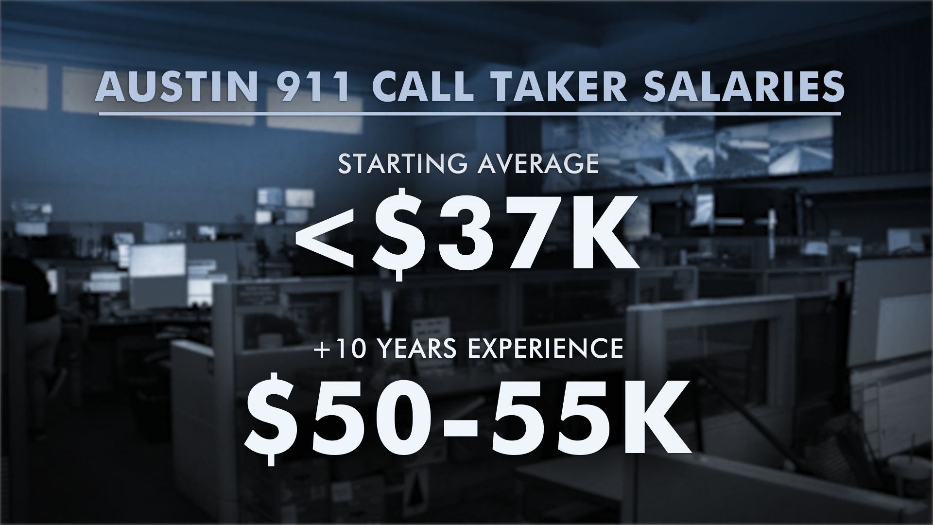 911 call takers' salaries start around $37,000 and increase to more than $50,000 with more than 10 years' experience (KXAN Photo)