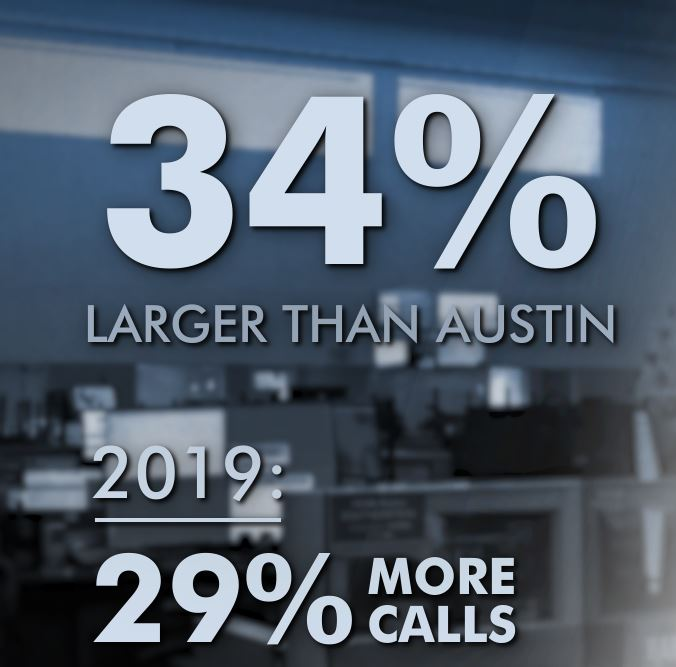 San Antonio 911 gets more calls than Austin and has a larger staff (KXAN Graphic).