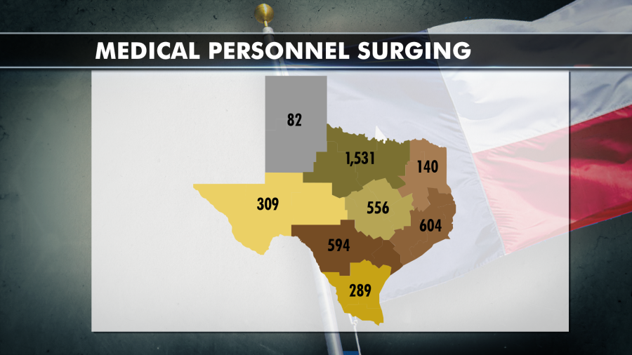 Number of medical personnel deployed across Texas (KXAN graphic)