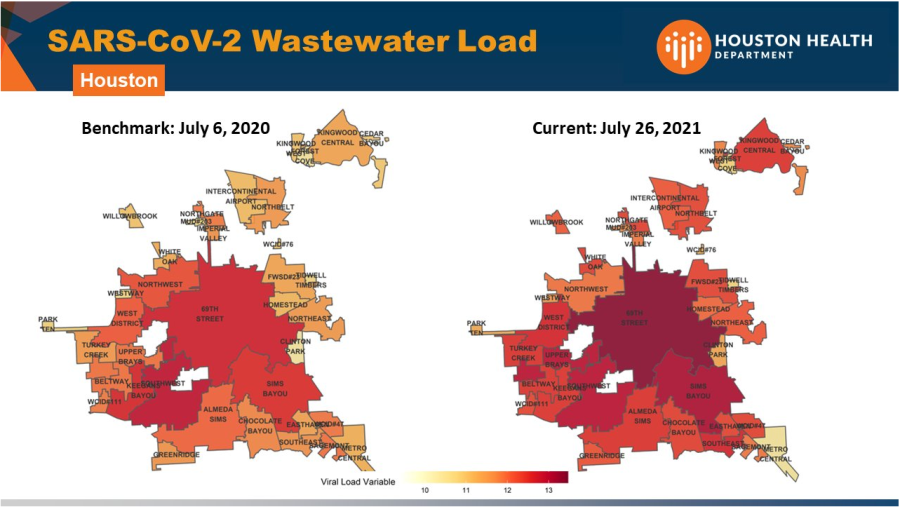Graph shows COVID-19 wastewater test results in Houston