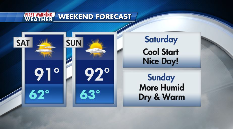 Sept 24th Weekend Forecast