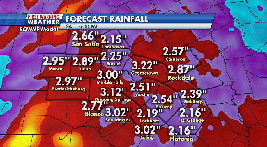 Rainfall potential this week