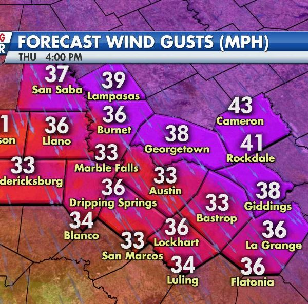 Forecast wind gusts Thursday