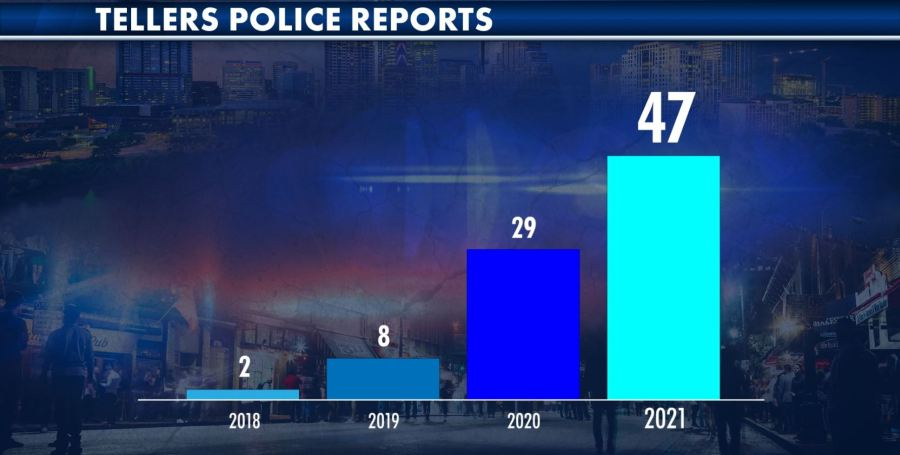 Austin Police reports tied to Tellers' address, by year.